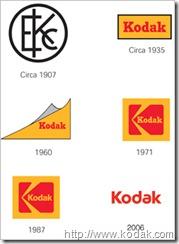 Kodak logos