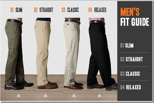 Fit-guide
