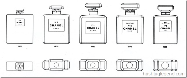 Chanel No. 5 design